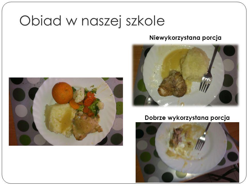 Obiad w naszej szkole Dobrze wykorzystana porcja Niewykorzystana porcja