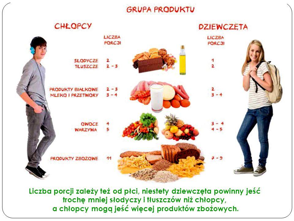 Liczba porcji zależy też od płci, niestety dziewczęta powinny jeść trochę mniej słodyczy i tłuszczów niż chłopcy, a chłopcy mogą jeść więcej produktów