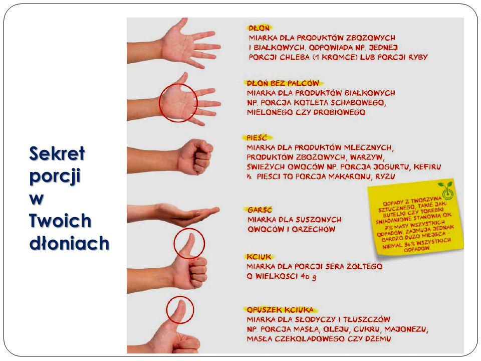 Sekret porcji w Twoich dłoniach
