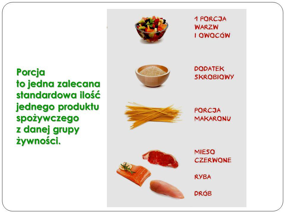 Przykład: 1 porcja produktów zbożowych lub
