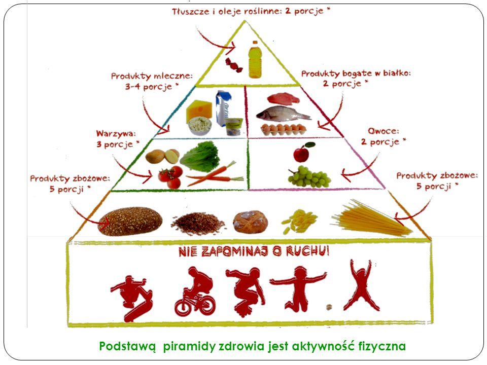 dużo mało W okresie dojrzewania należy bardzo dbać o prawidłowe odżywianie, ponieważ w tym czasie następuje intensywny wzrost organizmu.