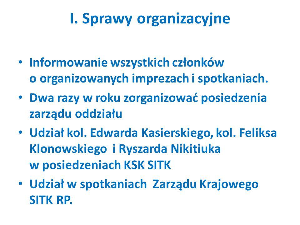 I. Sprawy organizacyjne Informowanie wszystkich członków o organizowanych imprezach i spotkaniach.
