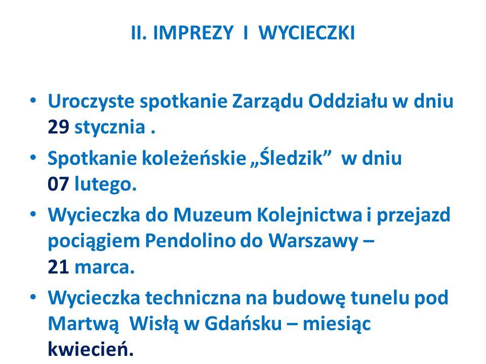 II. IMPREZY I WYCIECZKI Uroczyste spotkanie Zarządu Oddziału w dniu 29 stycznia.