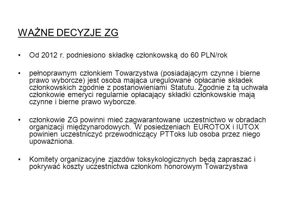 WAŻNE DECYZJE ZG Od 2012 r. podniesiono składkę członkowską do 60 PLN/rok pełnoprawnym członkiem Towarzystwa (posiadającym czynne i bierne prawo wybor