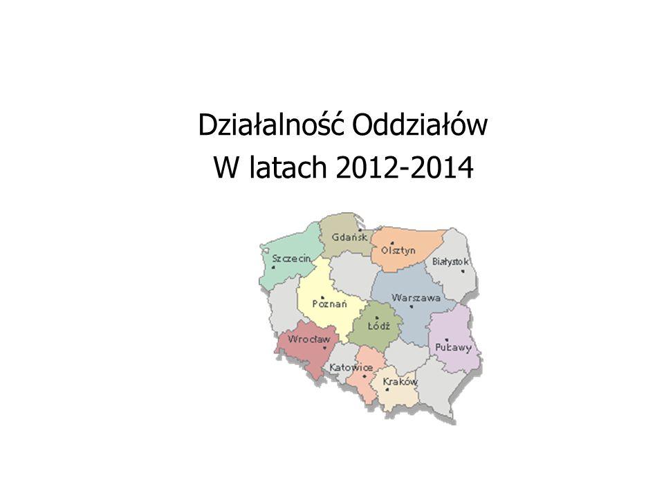 Działalność Oddziałów W latach 2012-2014