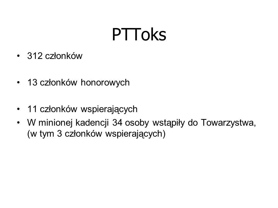 PTToks 312 członków 13 członków honorowych 11 członków wspierających W minionej kadencji 34 osoby wstąpiły do Towarzystwa, (w tym 3 członków wspierają