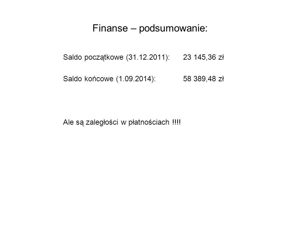 Finanse – podsumowanie: Saldo początkowe (31.12.2011): 23 145,36 zł Saldo końcowe (1.09.2014): 58 389,48 zł Ale są zaległości w płatnościach !!!!
