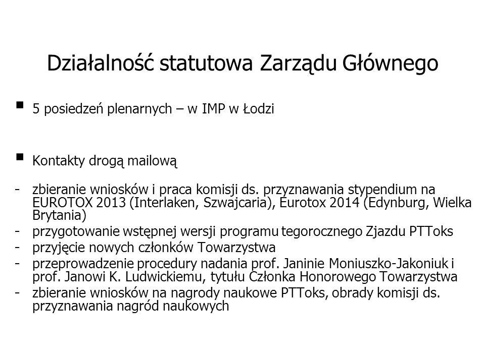 Działalność statutowa Zarządu Głównego  5 posiedzeń plenarnych – w IMP w Łodzi  Kontakty drogą mailową - zbieranie wniosków i praca komisji ds. przy
