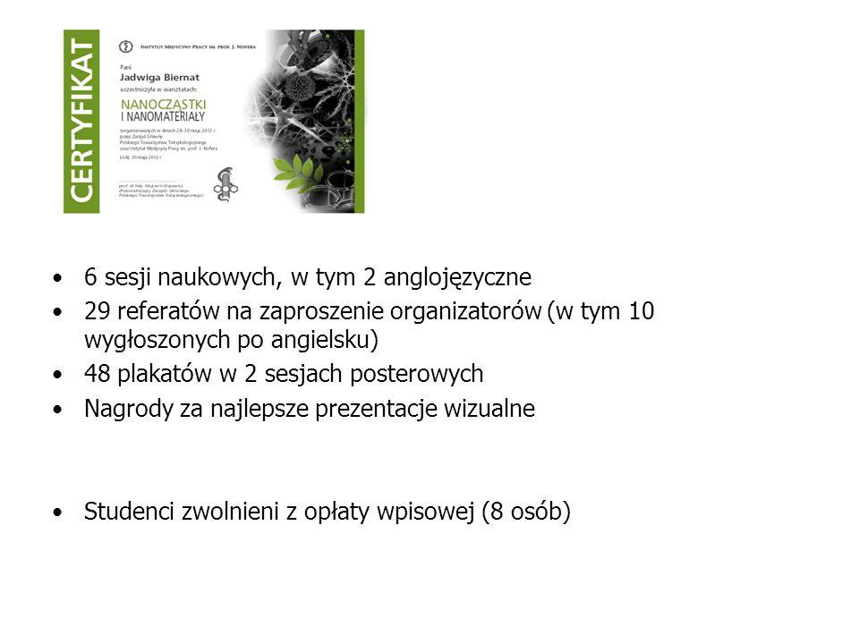 6 sesji naukowych, w tym 2 anglojęzyczne 29 referatów na zaproszenie organizatorów (w tym 10 wygłoszonych po angielsku) 48 plakatów w 2 sesjach poster