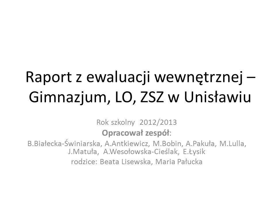 Raport z ewaluacji wewnętrznej – Gimnazjum, LO, ZSZ w Unisławiu Rok szkolny 2012/2013 Opracował zespół: B.Białecka-Świniarska, A.Antkiewicz, M.Bobin, A.Pakuła, M.Lulla, J.Matuła, A.Wesołowska-Cieślak, E.Łysik rodzice: Beata Lisewska, Maria Pałucka