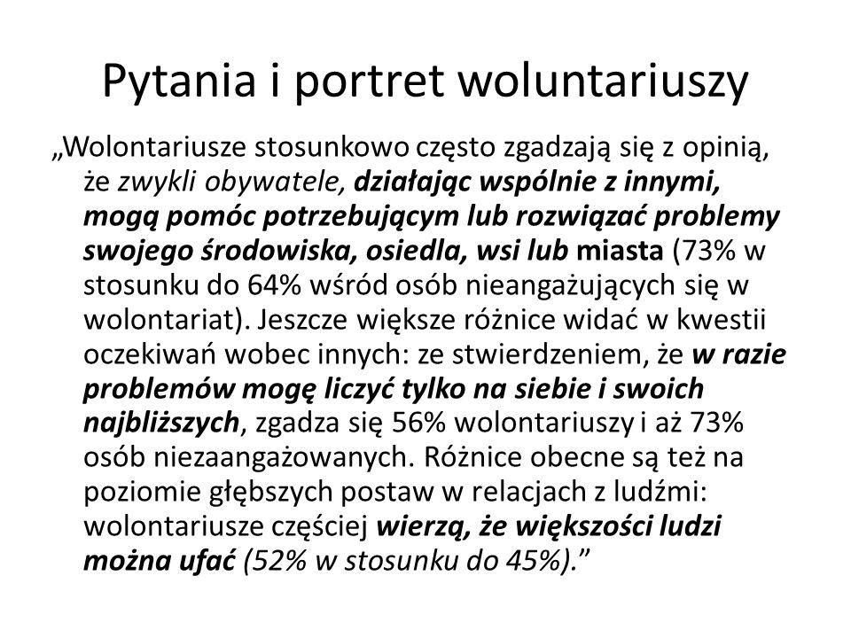 """Pytania i portret woluntariuszy """"Wolontariusze stosunkowo często zgadzają się z opinią, że zwykli obywatele, działając wspólnie z innymi, mogą pomóc p"""