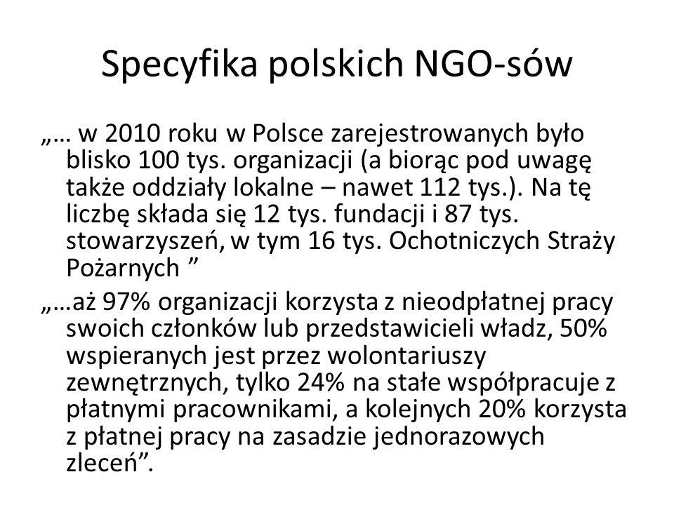 """Specyfika polskich NGO-sów """"… w 2010 roku w Polsce zarejestrowanych było blisko 100 tys. organizacji (a biorąc pod uwagę także oddziały lokalne – nawe"""