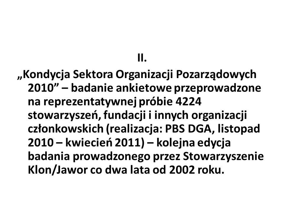 """II. """"Kondycja Sektora Organizacji Pozarządowych 2010"""" – badanie ankietowe przeprowadzone na reprezentatywnej próbie 4224 stowarzyszeń, fundacji i inny"""