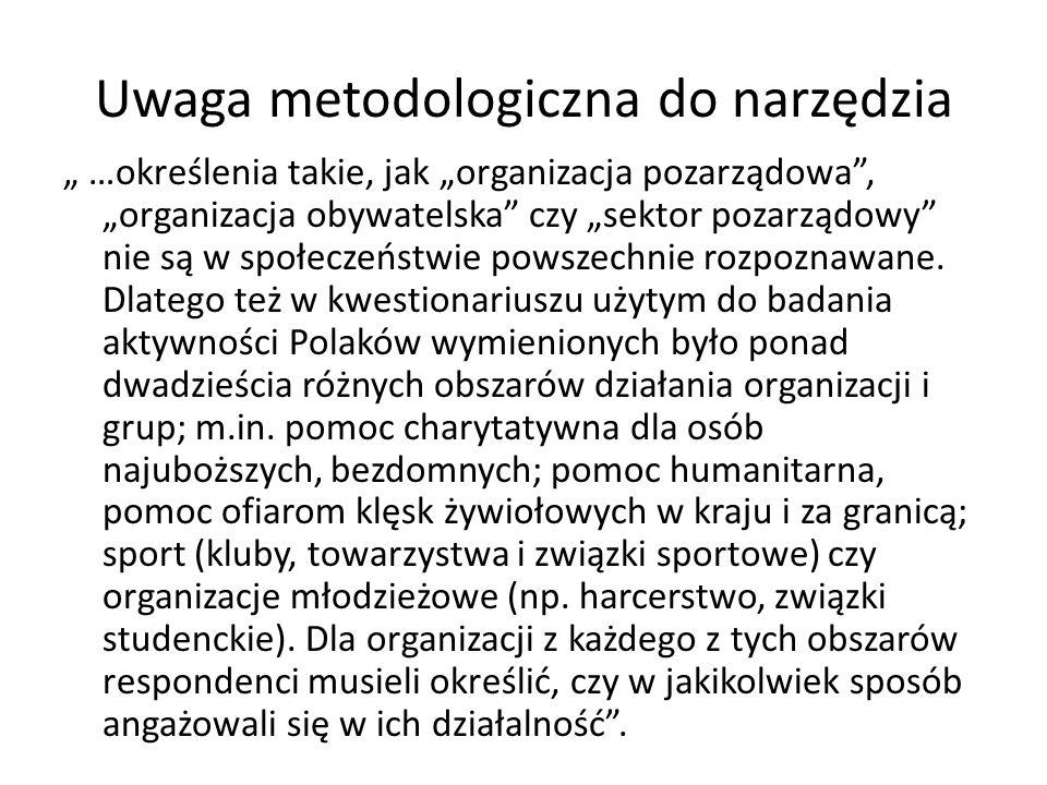 """Uwaga metodologiczna do narzędzia """" …określenia takie, jak """"organizacja pozarządowa"""", """"organizacja obywatelska"""" czy """"sektor pozarządowy"""" nie są w społ"""