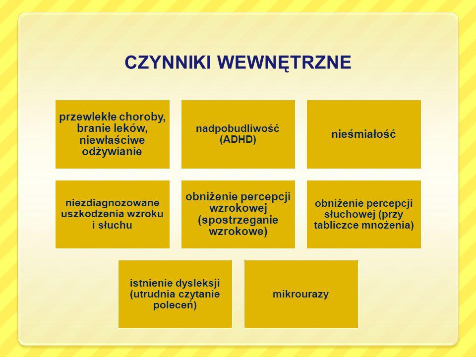 CZYNNIKI WEWNĘTRZNE przewlekłe choroby, branie leków, niewłaściwe odżywianie nadpobudliwość (ADHD) nieśmiałość niezdiagnozowane uszkodzenia wzroku i słuchu obniżenie percepcji wzrokowej (spostrzeganie wzrokowe) obniżenie percepcji słuchowej (przy tabliczce mnożenia) istnienie dysleksji (utrudnia czytanie poleceń) mikrourazy