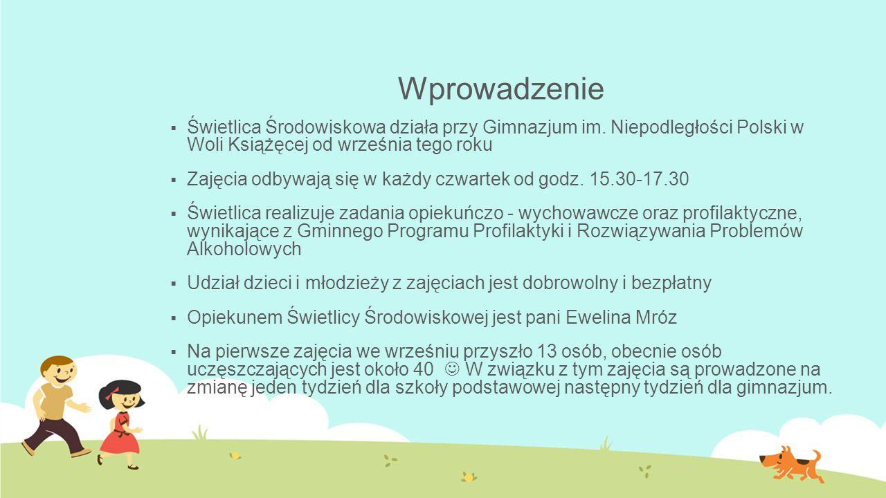 Wprowadzenie  Świetlica Środowiskowa działa przy Gimnazjum im. Niepodległości Polski w Woli Książęcej od września tego roku  Zajęcia odbywają się w