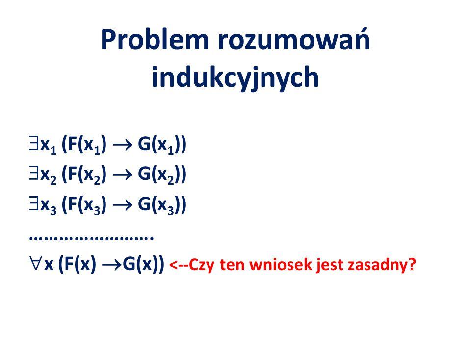Problem rozumowań indukcyjnych  x 1 (F(x 1 )  G(x 1 ))  x 2 (F(x 2 )  G(x 2 ))  x 3 (F(x 3 )  G(x 3 )) …………………….