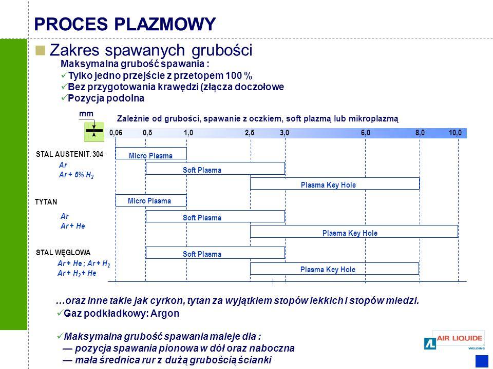 Zakres spawanych grubości Soft Plasma Plasma Key Hole STAL AUSTENIT. 304 Micro Plasma Soft Plasma Plasma Key Hole Soft Plasma Plasma Key Hole 0,060,51
