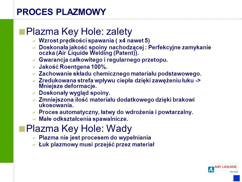 Plazma Key Hole: zalety  Wzrost prędkości spawania ( x4 nawet 5)  Doskonała jakość spoiny nachodzącej : Perfekcyjne zamykanie oczka (Air Liquide Wel