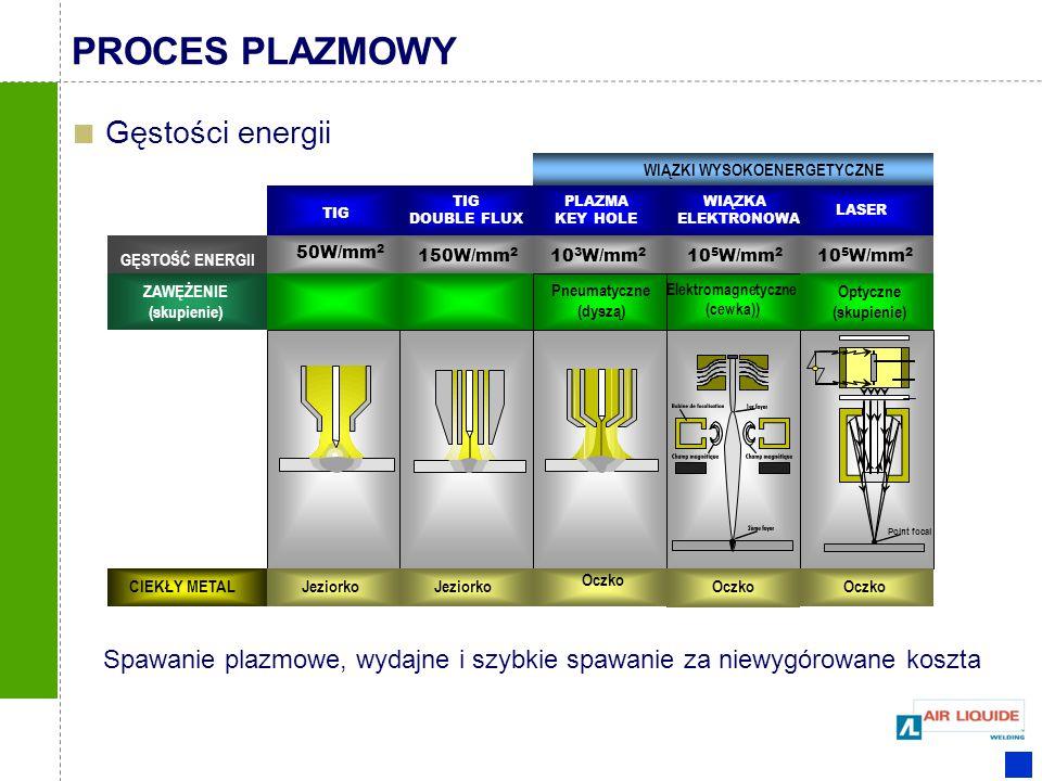 Gęstości energii Spawanie plazmowe, wydajne i szybkie spawanie za niewygórowane koszta PROCES PLAZMOWY