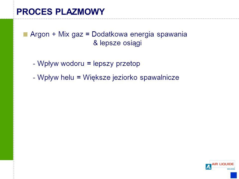 Argon + Mix gaz = Dodatkowa energia spawania & lepsze osiągi - Wpływ wodoru = lepszy przetop - Wpływ helu = Większe jeziorko spawalnicze PROCES PLAZMO