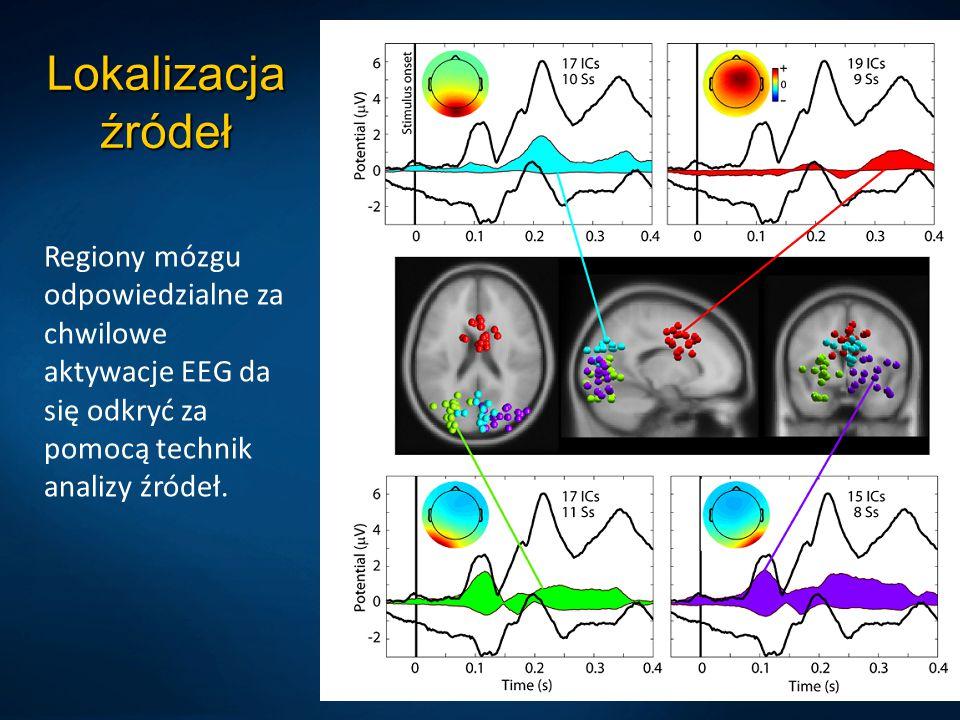 Lokalizacja źródeł Regiony mózgu odpowiedzialne za chwilowe aktywacje EEG da się odkryć za pomocą technik analizy źródeł.