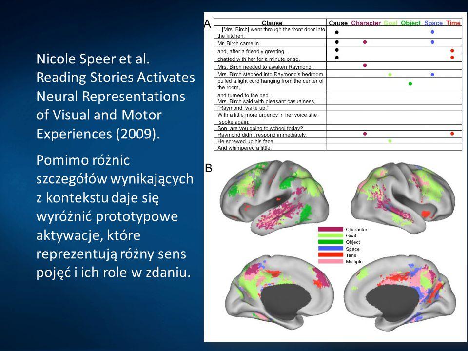 Nicole Speer et al. Reading Stories Activates Neural Representations of Visual and Motor Experiences (2009). Pomimo różnic szczegółów wynikających z k
