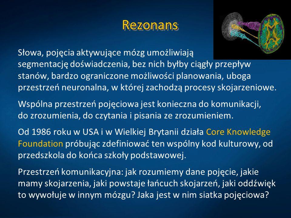 RezonansRezonans Słowa, pojęcia aktywujące mózg umożliwiają segmentację doświadczenia, bez nich byłby ciągły przepływ stanów, bardzo ograniczone możli
