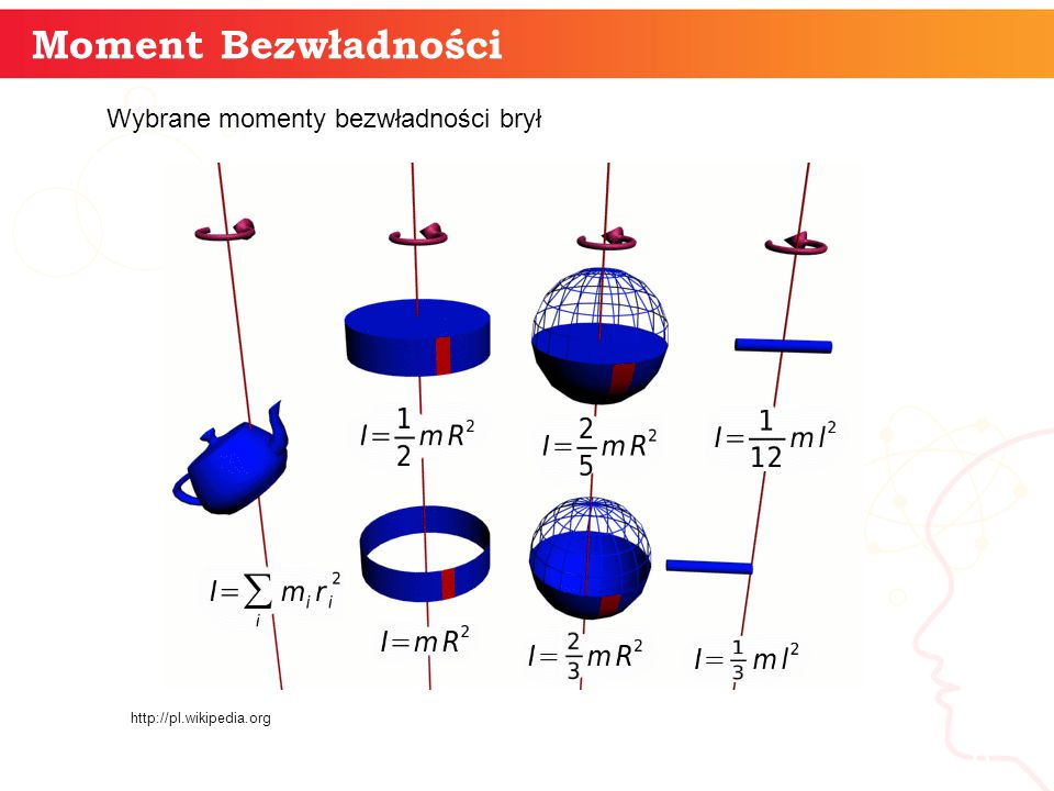 informaty + 7 Moment Bezwładności Twierdzenie Steinera Moment bezwładności bryły sztywnej względem dowolnej osi równoległej do osi przechodzącej przez środek masy układu jest równy sumie momentu bezwładności względem osi głównej oraz iloczynu masy bryły i kwadratu odległości między tymi dwiema osiami.