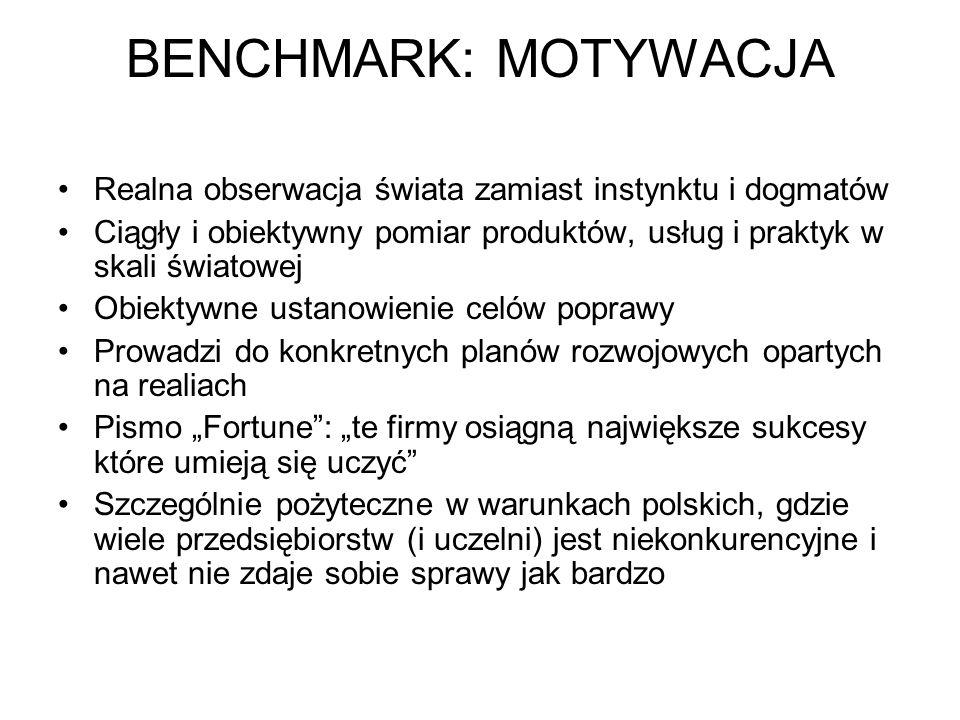 """BENCHMARK: MOTYWACJA Realna obserwacja świata zamiast instynktu i dogmatów Ciągły i obiektywny pomiar produktów, usług i praktyk w skali światowej Obiektywne ustanowienie celów poprawy Prowadzi do konkretnych planów rozwojowych opartych na realiach Pismo """"Fortune : """"te firmy osiągną największe sukcesy które umieją się uczyć Szczególnie pożyteczne w warunkach polskich, gdzie wiele przedsiębiorstw (i uczelni) jest niekonkurencyjne i nawet nie zdaje sobie sprawy jak bardzo"""