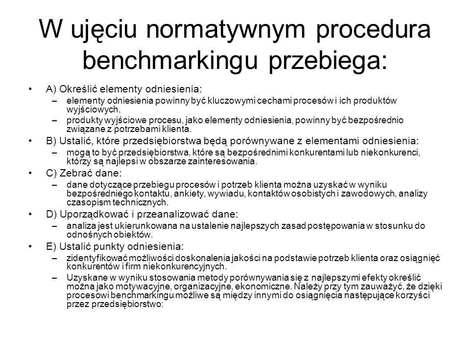 W ujęciu normatywnym procedura benchmarkingu przebiega: A) Określić elementy odniesienia: –elementy odniesienia powinny być kluczowymi cechami procesó