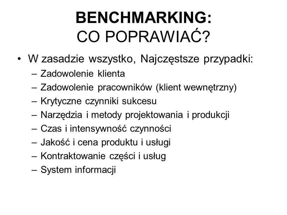 BENCHMARKING: CO POPRAWIAĆ.