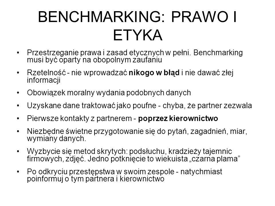 BENCHMARKING: PRAWO I ETYKA Przestrzeganie prawa i zasad etycznych w pełni. Benchmarking musi być oparty na obopolnym zaufaniu Rzetelność - nie wprowa