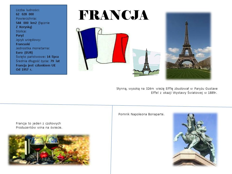 FRANCJA Słynną, wysoką na 324m wieżę Eifflę zbudował w Paryżu Gustave Eiffel z okazji Wystawy Światowej w 1889r.