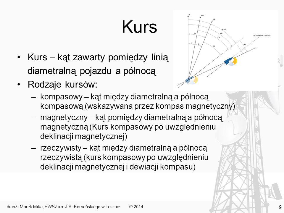 Namiar © 2014dr inż. Marek Mika, PWSZ im. J.A. Komeńskiego w Lesznie 10
