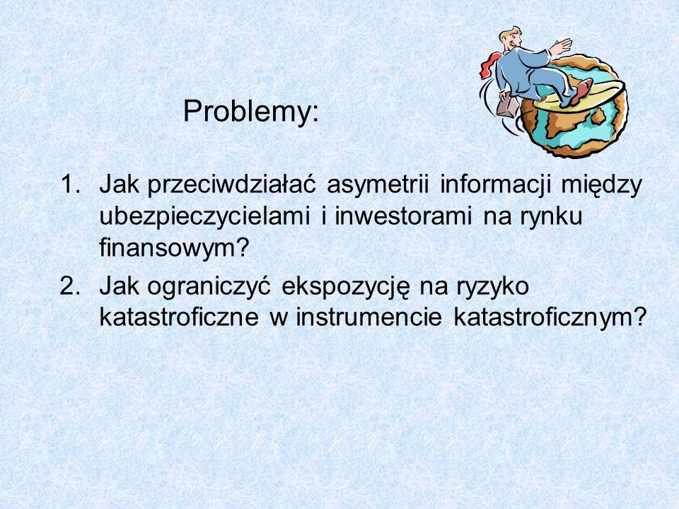 Problemy: 1.Jak przeciwdziałać asymetrii informacji między ubezpieczycielami i inwestorami na rynku finansowym? 2.Jak ograniczyć ekspozycję na ryzyko