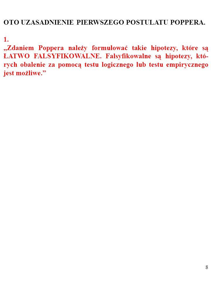 7 DWA POSTULATY KARLA POPPERA (1902-1994) 1. Zdaniem Poppera należy formułować takie hipotezy, które są ŁATWO FALSYFIKOWALNE. Falsyfikowalne są hipote