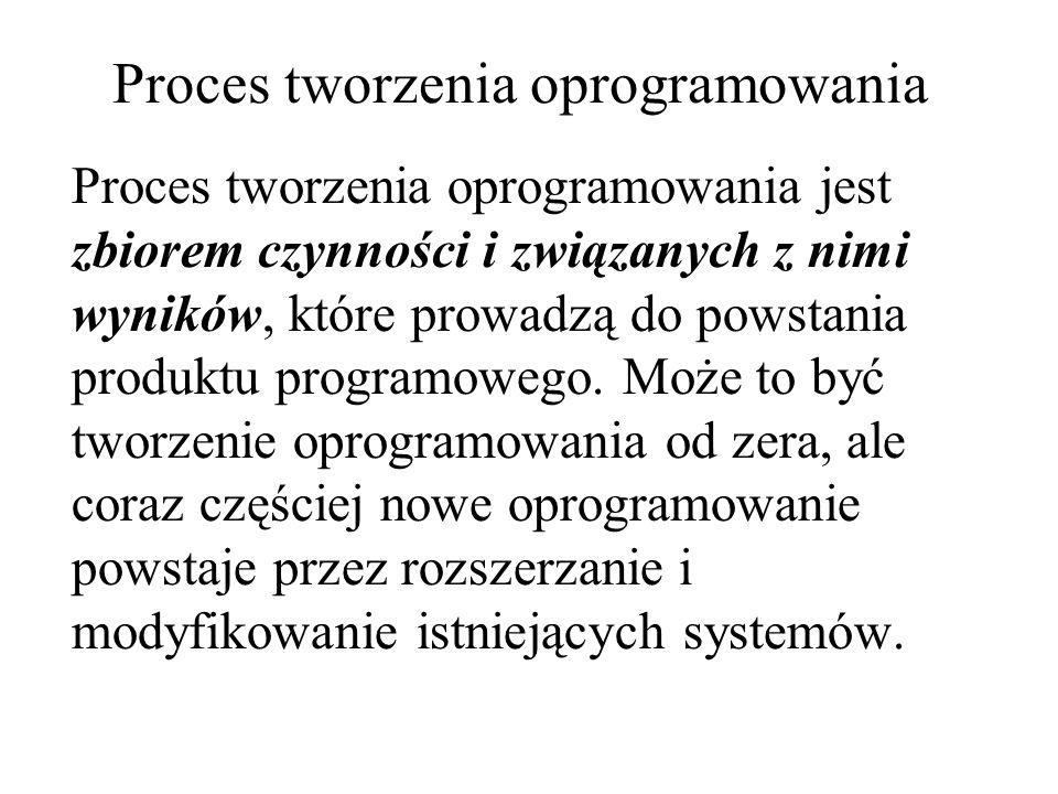 Proces tworzenia oprogramowania Proces tworzenia oprogramowania jest zbiorem czynności i związanych z nimi wyników, które prowadzą do powstania produk