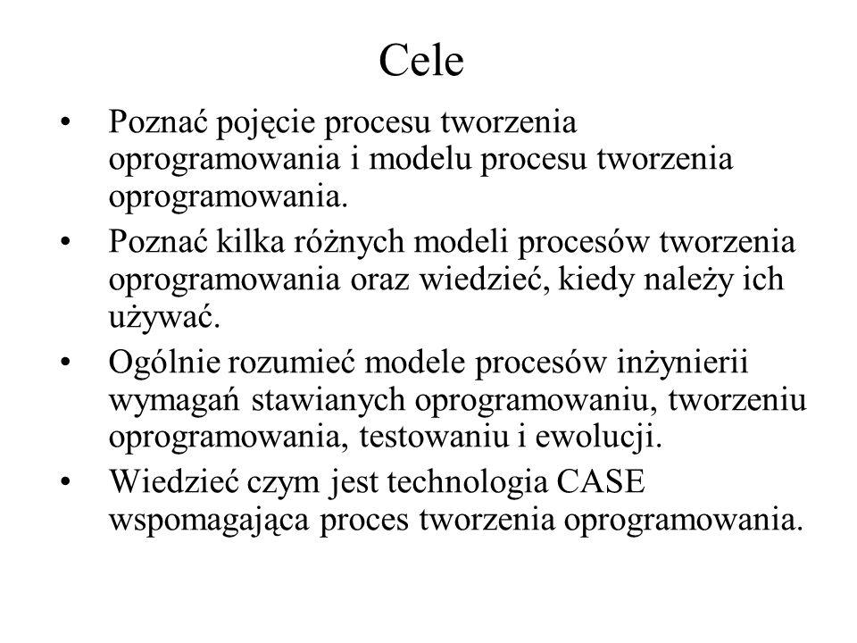 Cele Poznać pojęcie procesu tworzenia oprogramowania i modelu procesu tworzenia oprogramowania. Poznać kilka różnych modeli procesów tworzenia oprogra