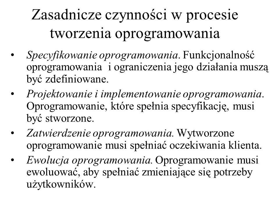 Zasadnicze czynności w procesie tworzenia oprogramowania Specyfikowanie oprogramowania. Funkcjonalność oprogramowania i ograniczenia jego działania mu