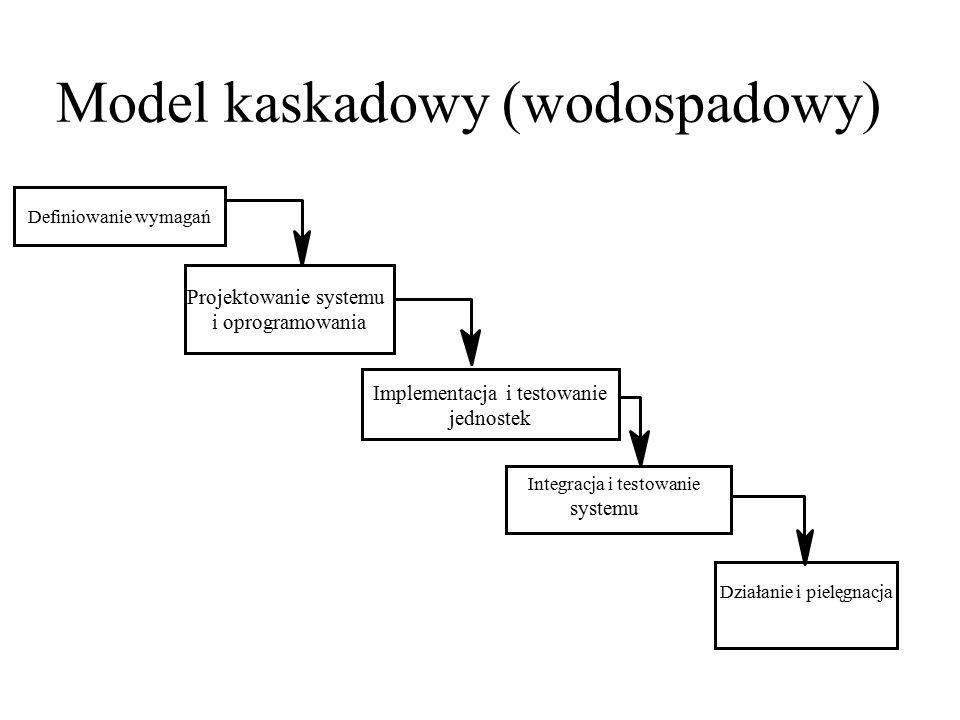 Model kaskadowy (wodospadowy) Definiowanie wymagań Projektowanie systemu i oprogramowania Implementacja i testowanie jednostek Integracja i testowanie