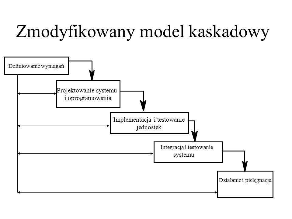 Zmodyfikowany model kaskadowy Definiowanie wymagań Projektowanie systemu i oprogramowania Implementacja i testowanie jednostek Integracja i testowanie