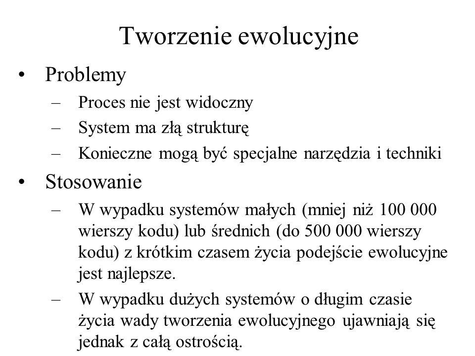 Tworzenie ewolucyjne Problemy –Proces nie jest widoczny –System ma złą strukturę –Konieczne mogą być specjalne narzędzia i techniki Stosowanie –W wypa