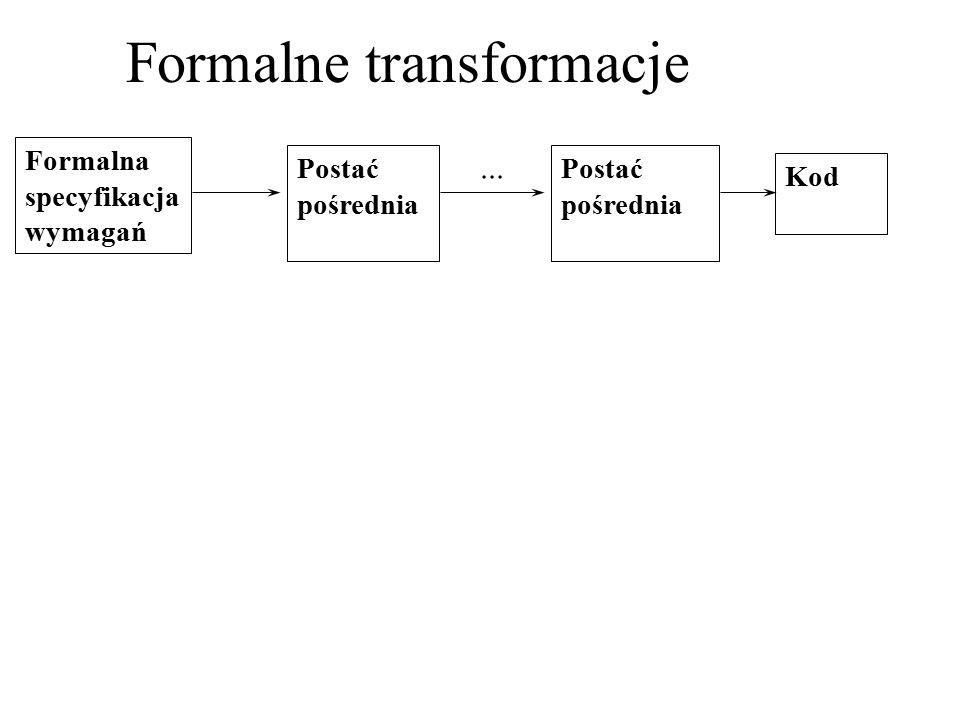 Formalne transformacje Formalna specyfikacja wymagań Postać pośrednia Postać pośrednia Kod...