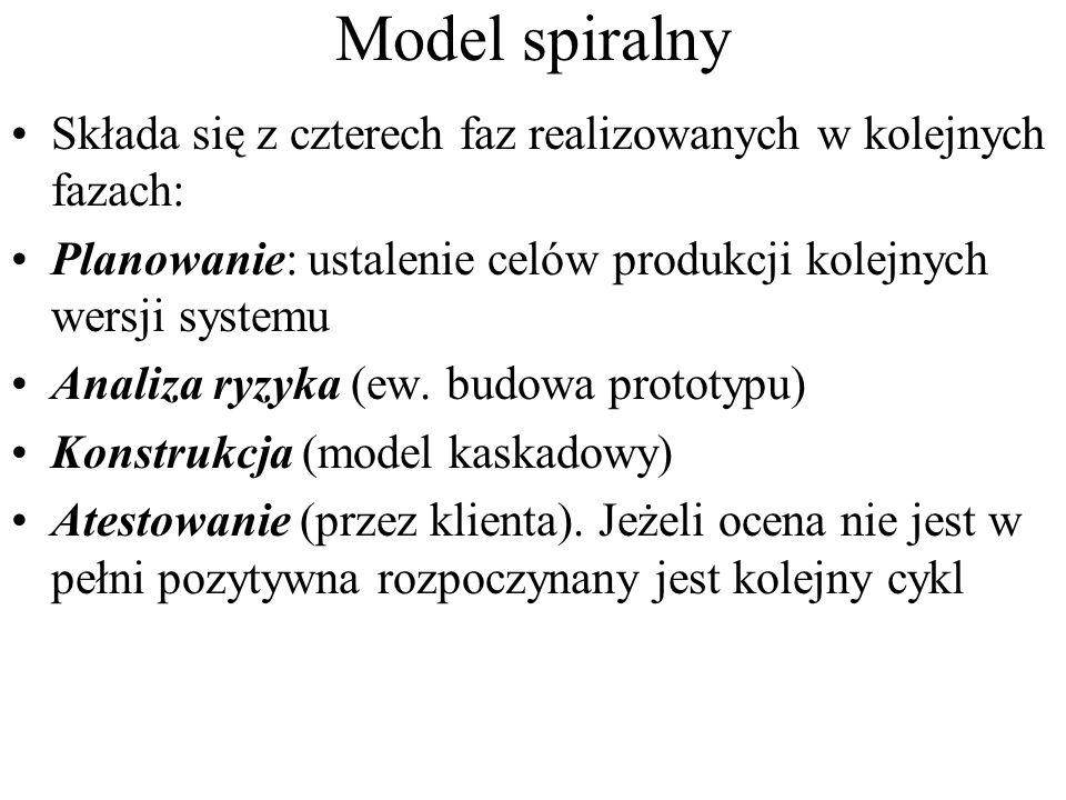 Model spiralny Składa się z czterech faz realizowanych w kolejnych fazach: Planowanie: ustalenie celów produkcji kolejnych wersji systemu Analiza ryzy