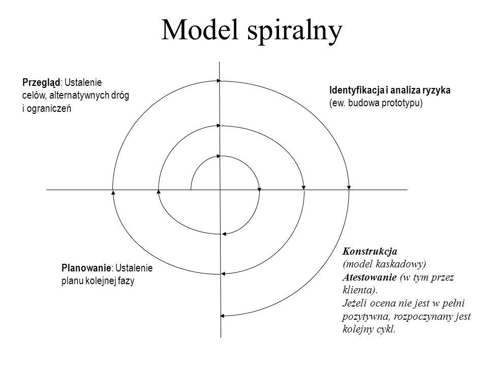 Model spiralny Planowanie : Ustalenie planu kolejnej fazy Identyfikacja i analiza ryzyka (ew. budowa prototypu) Konstrukcja (model kaskadowy) Atestowa