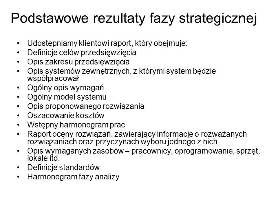 Podstawowe rezultaty fazy strategicznej Udostępniamy klientowi raport, który obejmuje: Definicje celów przedsięwzięcia Opis zakresu przedsięwzięcia Op