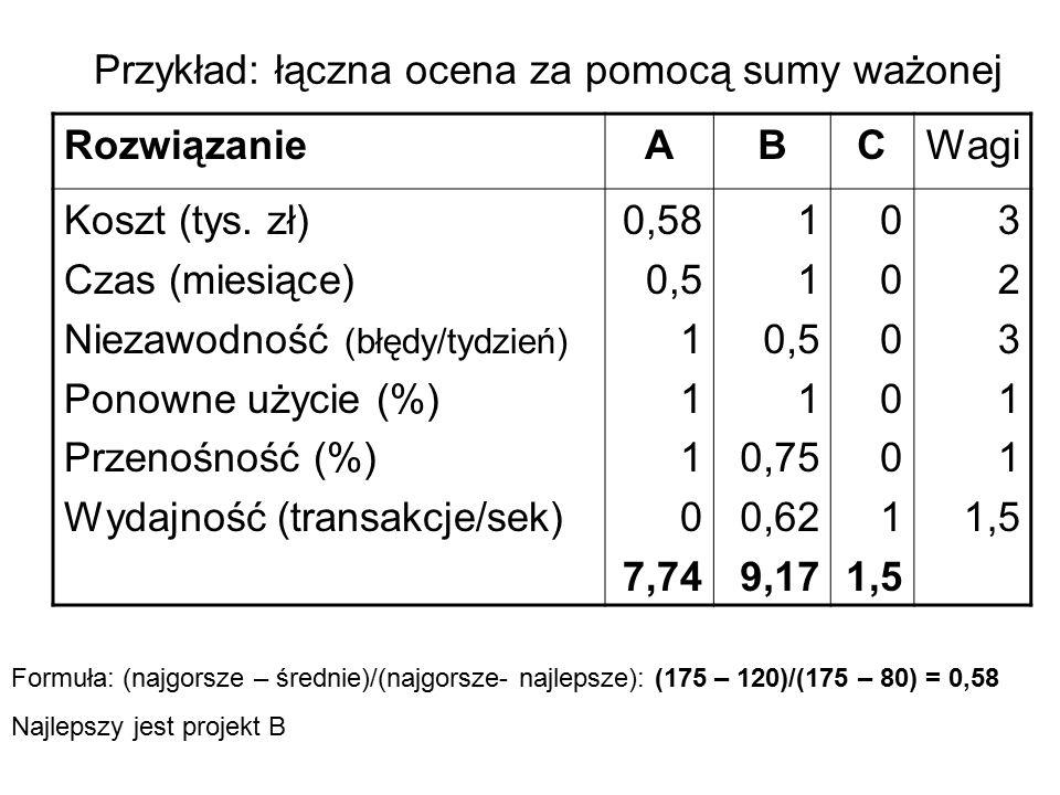 Przykład: łączna ocena za pomocą sumy ważonej RozwiązanieABCWagi Koszt (tys. zł) Czas (miesiące) Niezawodność (błędy/tydzień) Ponowne użycie (%) Przen
