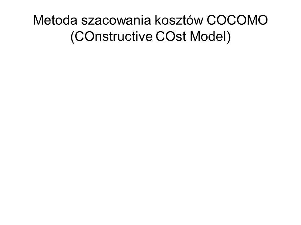 Metoda szacowania kosztów COCOMO (COnstructive COst Model)