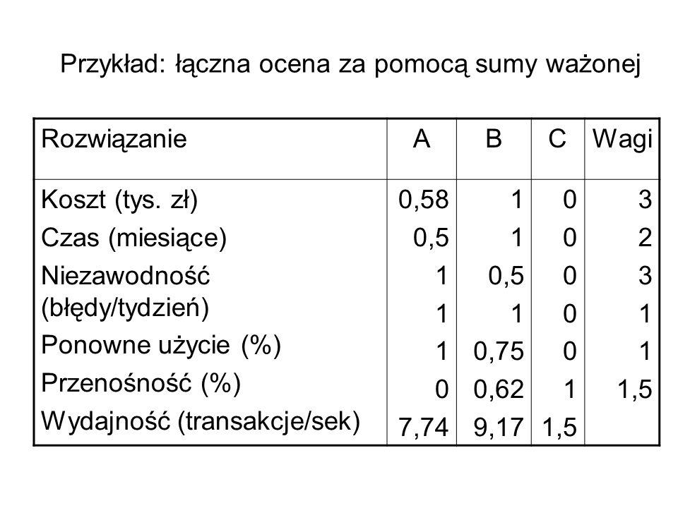 Przykład: łączna ocena za pomocą sumy ważonej RozwiązanieABCWagi Koszt (tys.